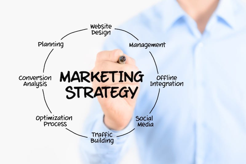 Strategia dal marketing al webmarketing