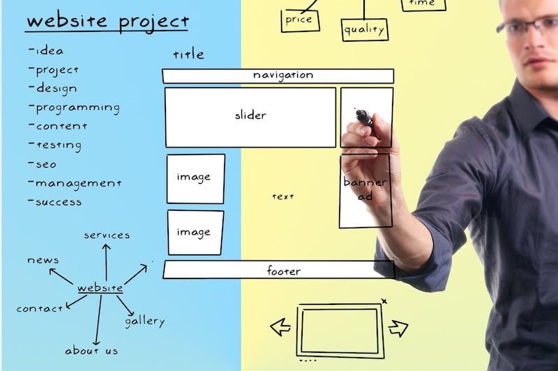 Realizzazione di siti web a Bologna