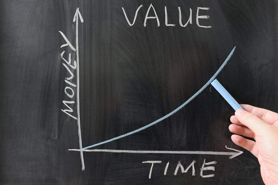 Investire nel tempo crea valore